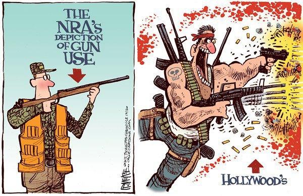 Gun Use