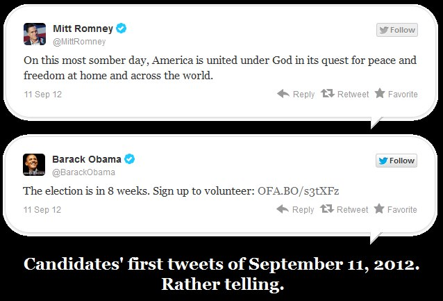 First Tweets of 9-11-2012