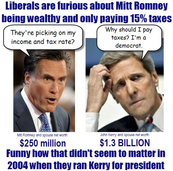 Romney's Taxes