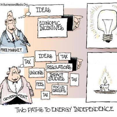 Two-Paths-to-Energy-Independence.jpg